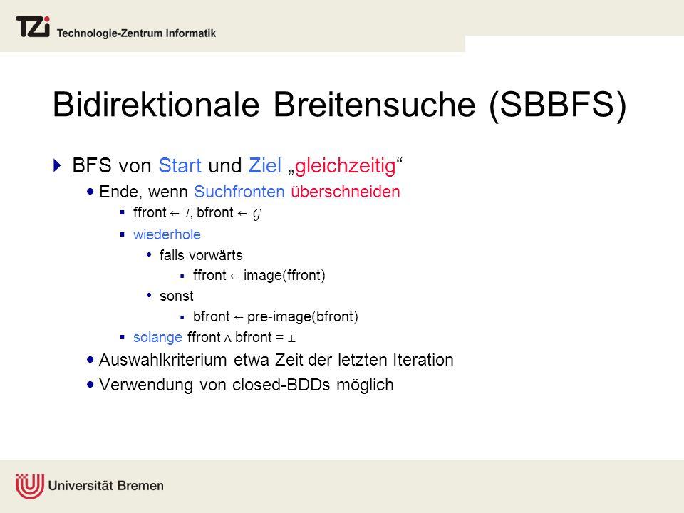 Bidirektionale Breitensuche (SBBFS)