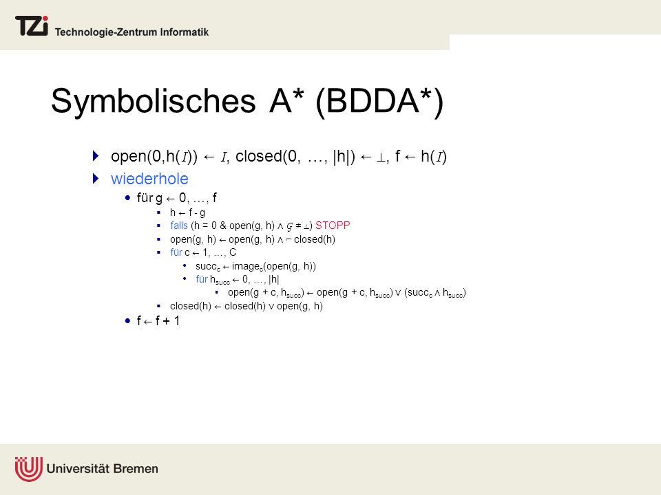 Symbolisches A* (BDDA*)
