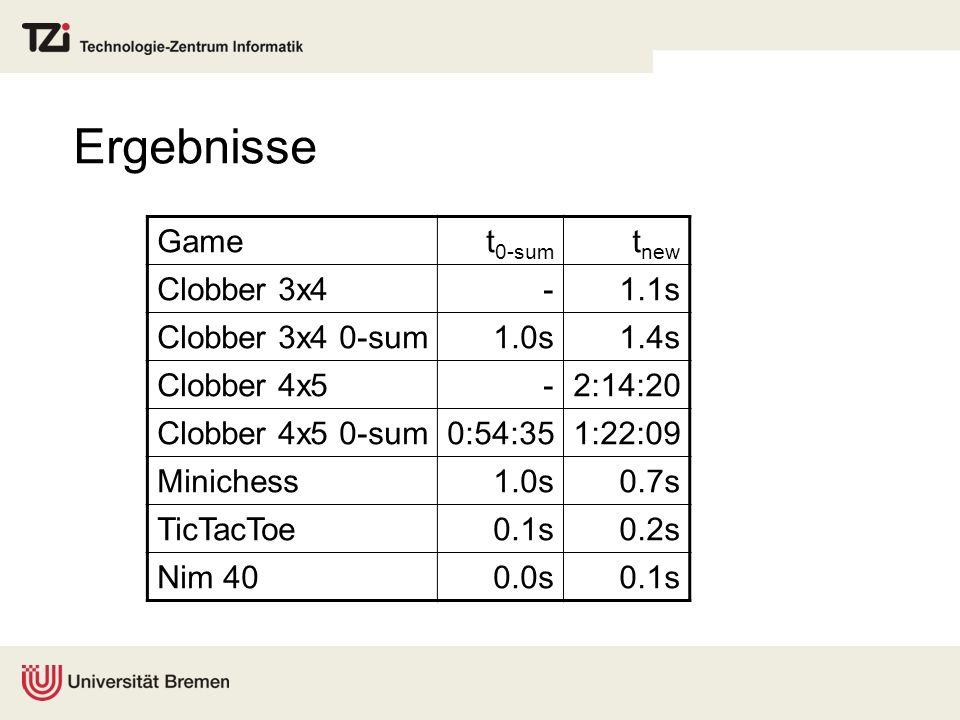 Ergebnisse Game t0-sum tnew Clobber 3x4 - 1.1s Clobber 3x4 0-sum 1.0s