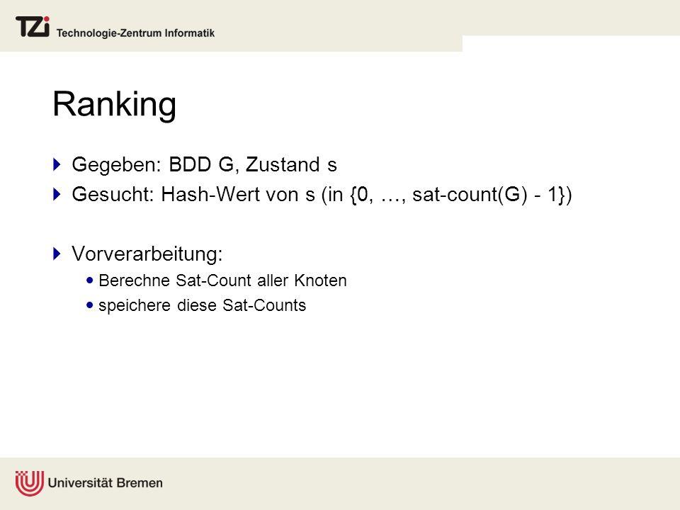 Ranking Gegeben: BDD G, Zustand s