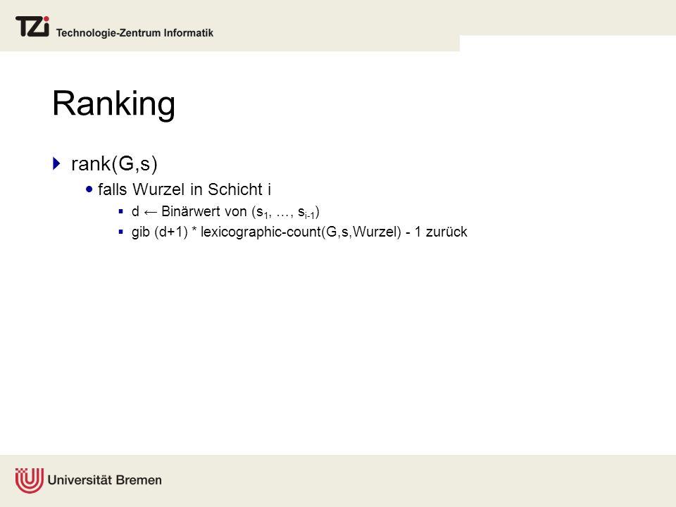 Ranking rank(G,s) falls Wurzel in Schicht i