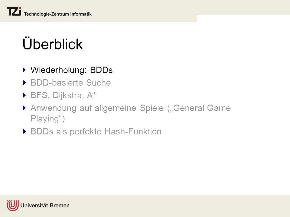 Überblick Wiederholung: BDDs BDD-basierte Suche BFS, Dijkstra, A*