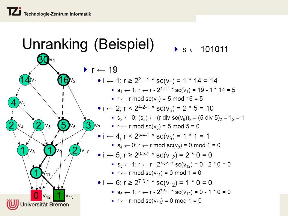 Unranking (Beispiel) 1 30 16 14 4 3 5 2 s ← 1010 s ← 10101 s ← 101011
