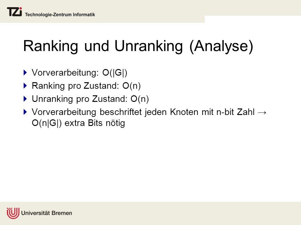Ranking und Unranking (Analyse)