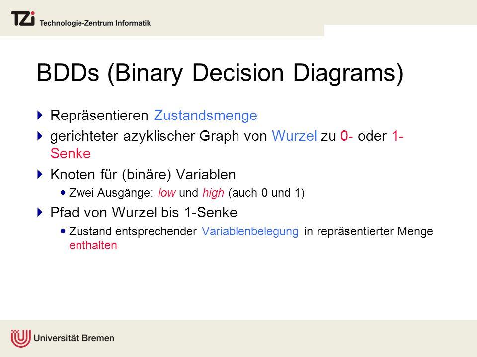 BDDs (Binary Decision Diagrams)
