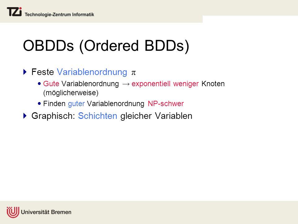 OBDDs (Ordered BDDs) Feste Variablenordnung π