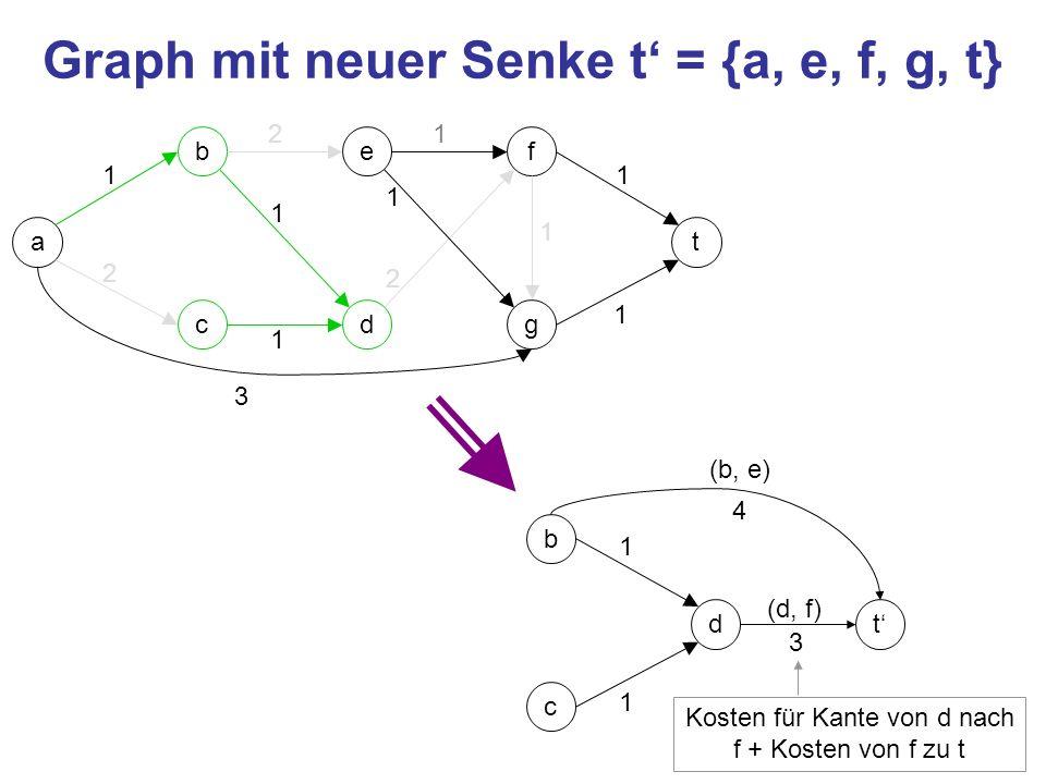 Graph mit neuer Senke t' = {a, e, f, g, t}