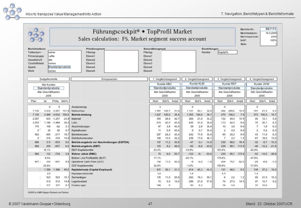 7. Navigation, Berichtstypen & Berichtsformate