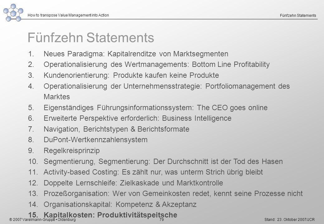 Fünfzehn Statements Fünfzehn Statements. Neues Paradigma: Kapitalrenditze von Marktsegmenten.