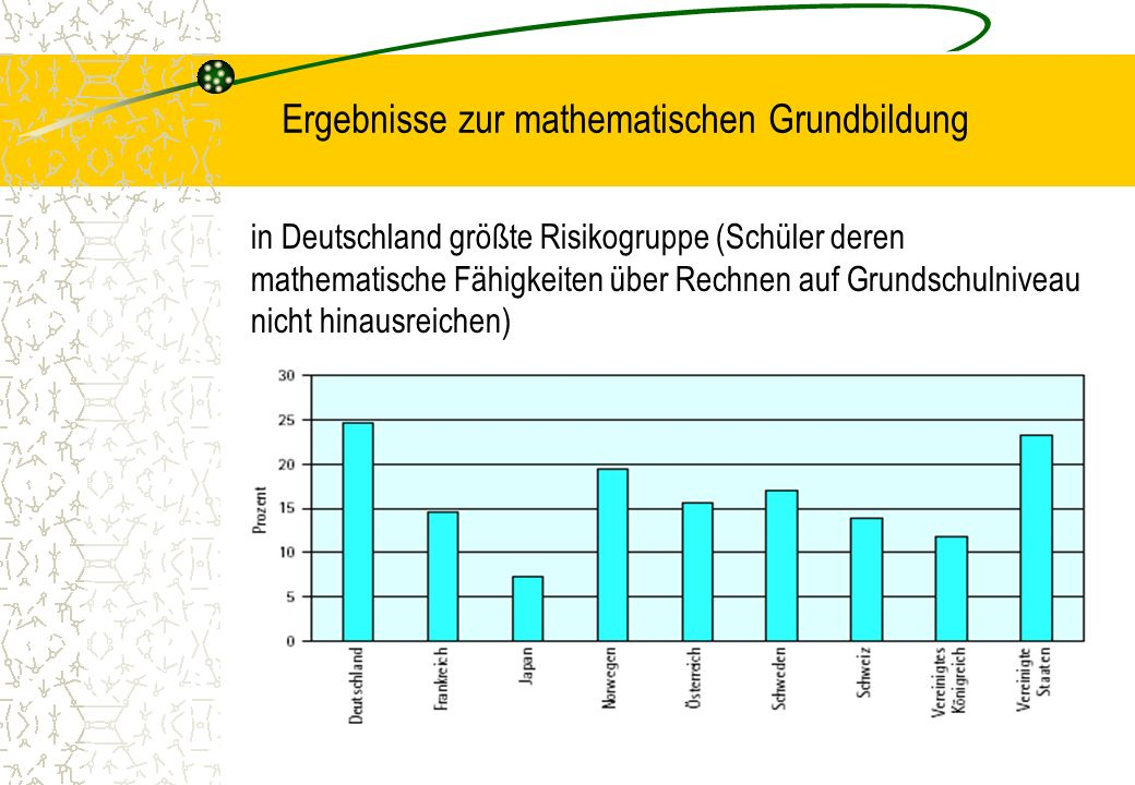 Ergebnisse zur mathematischen Grundbildung