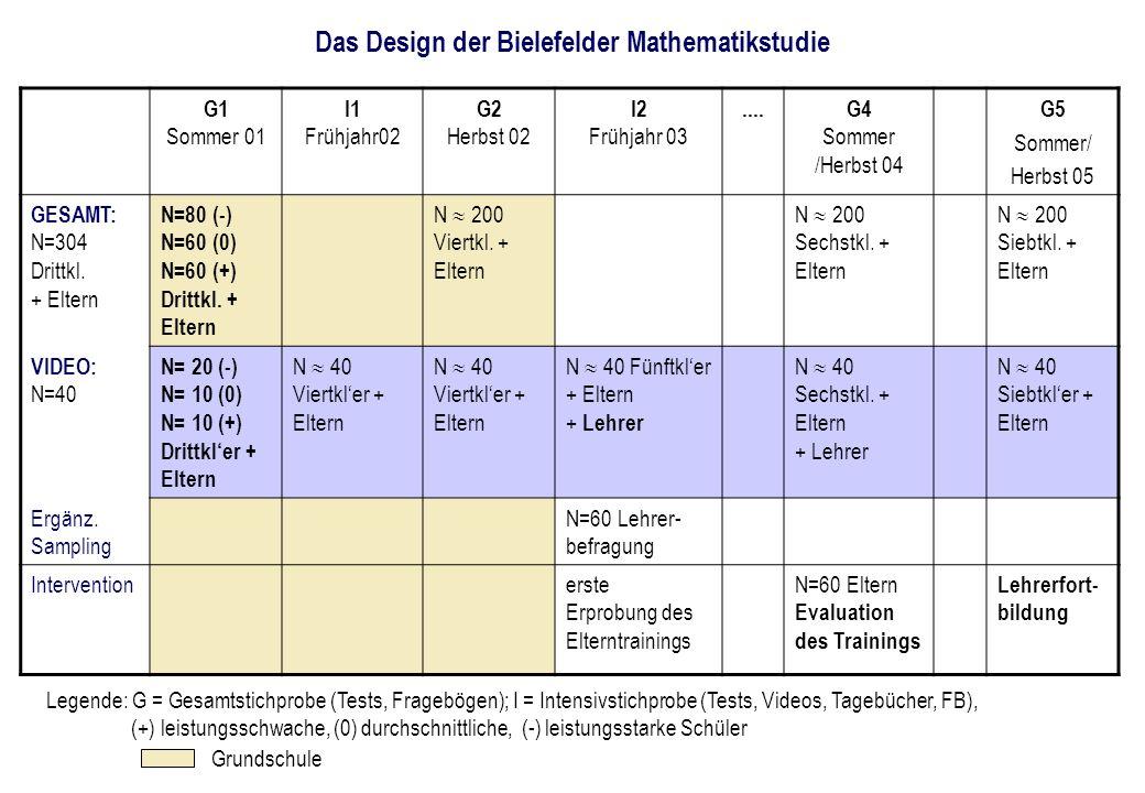 Das Design der Bielefelder Mathematikstudie
