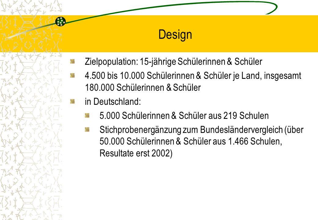 Design Zielpopulation: 15-jährige Schülerinnen & Schüler