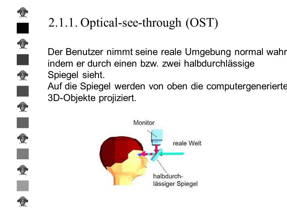2.1.1. Optical-see-through (OST)