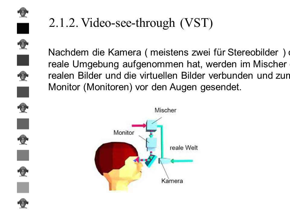 Video-see-through (VST)