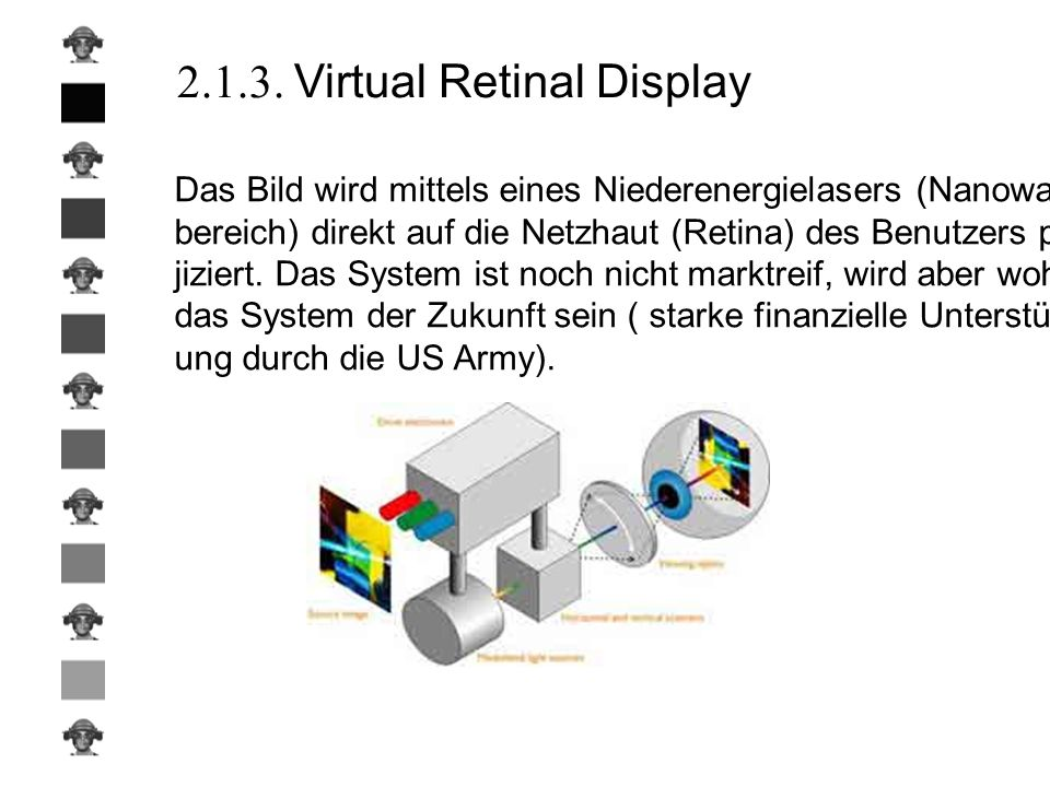 2.1.3. Virtual Retinal Display