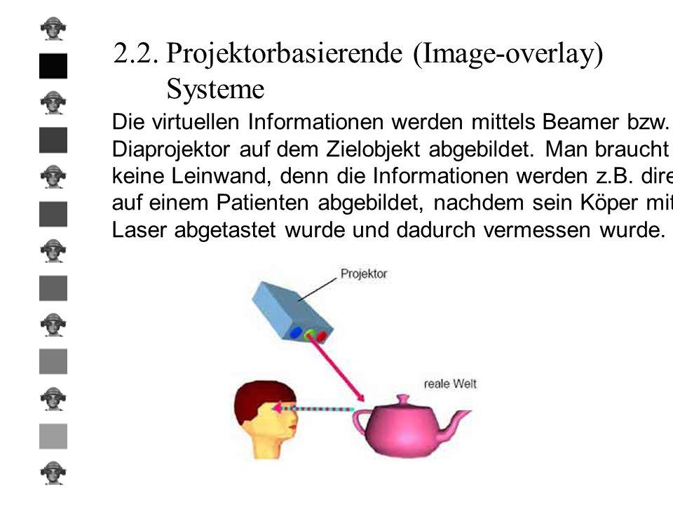 2.2. Projektorbasierende (Image-overlay) Systeme