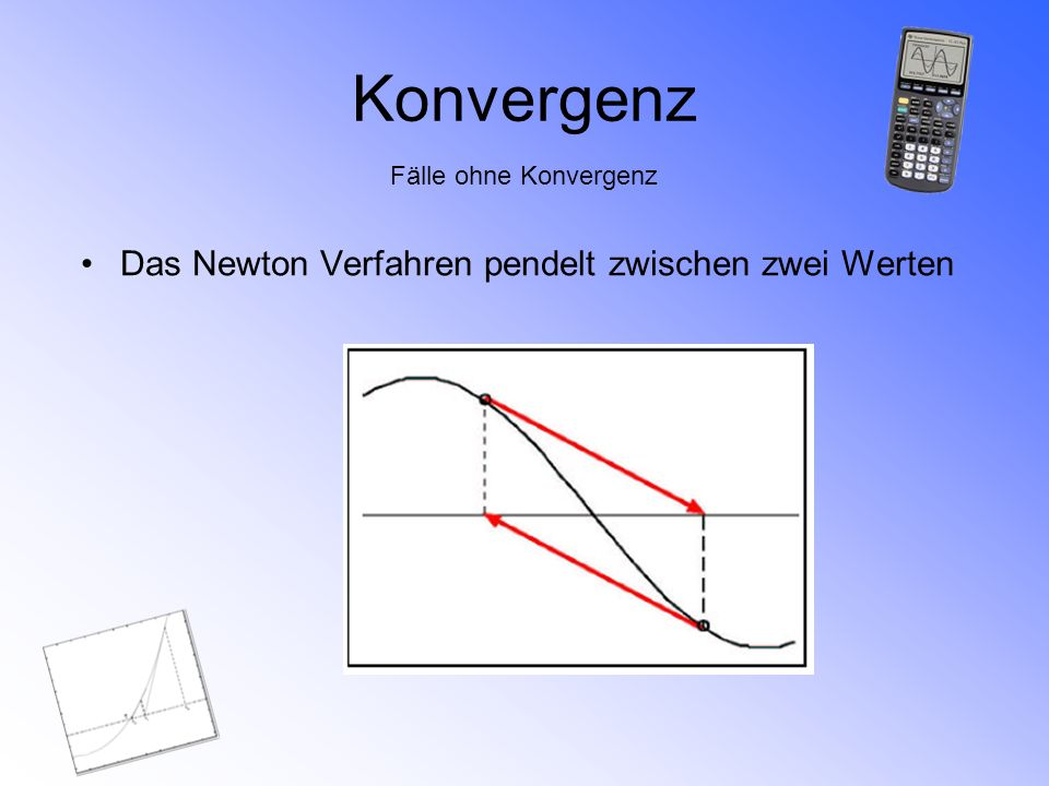 Konvergenz Das Newton Verfahren pendelt zwischen zwei Werten