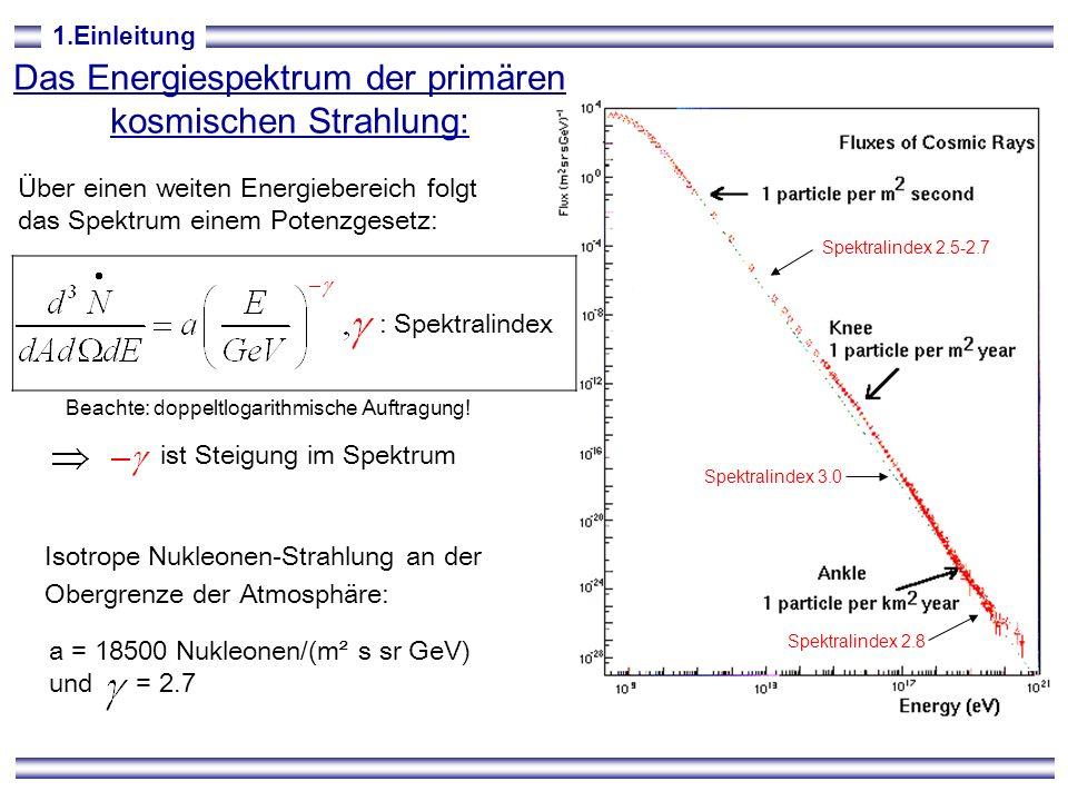 Das Energiespektrum der primären kosmischen Strahlung: