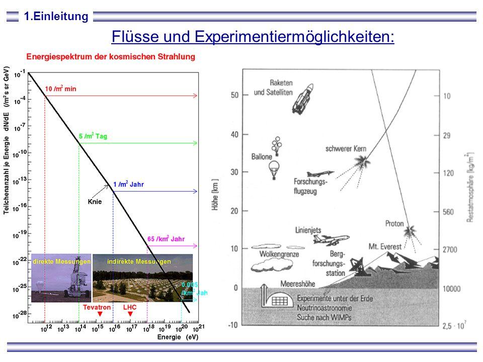Flüsse und Experimentiermöglichkeiten: