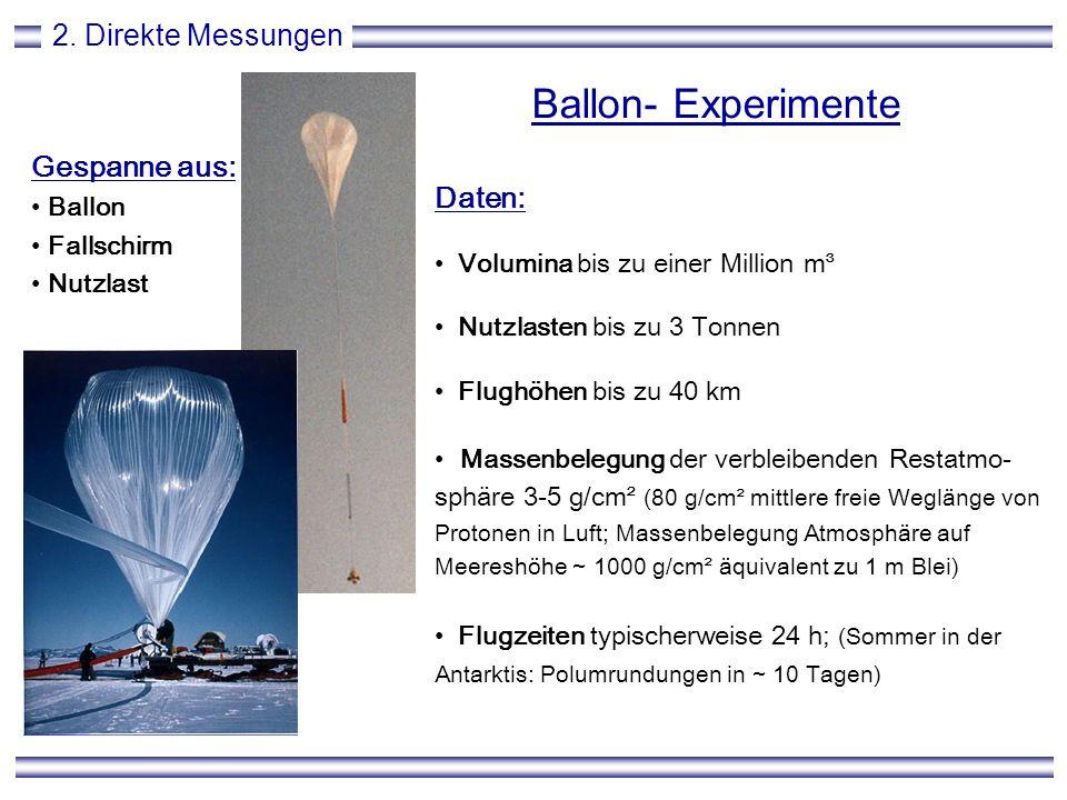 Ballon- Experimente 2. Direkte Messungen Gespanne aus: Daten: Ballon