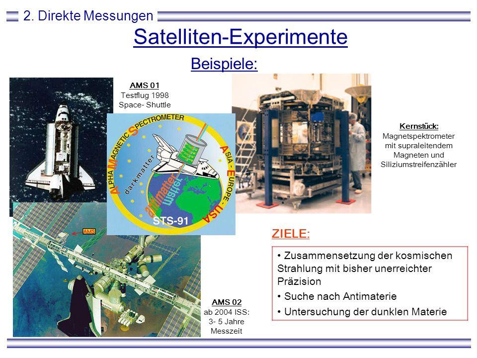 Satelliten-Experimente