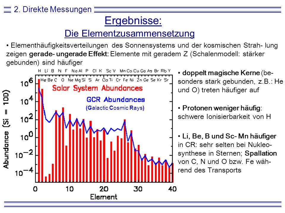 Ergebnisse: Die Elementzusammensetzung 2. Direkte Messungen