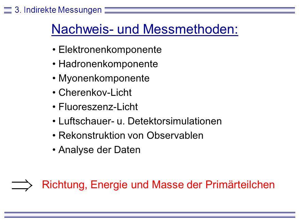 Nachweis- und Messmethoden: