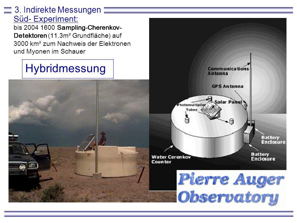 Hybridmessung 3. Indirekte Messungen Süd- Experiment: