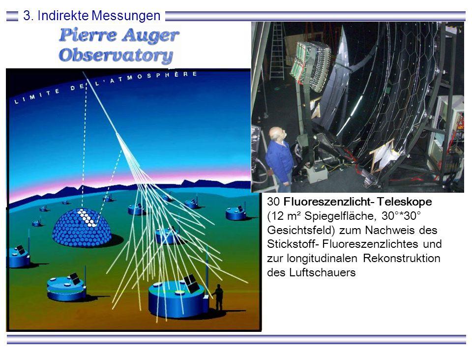 3. Indirekte Messungen 30 Fluoreszenzlicht- Teleskope