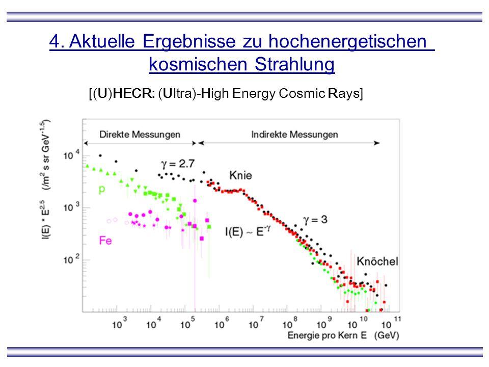 4. Aktuelle Ergebnisse zu hochenergetischen