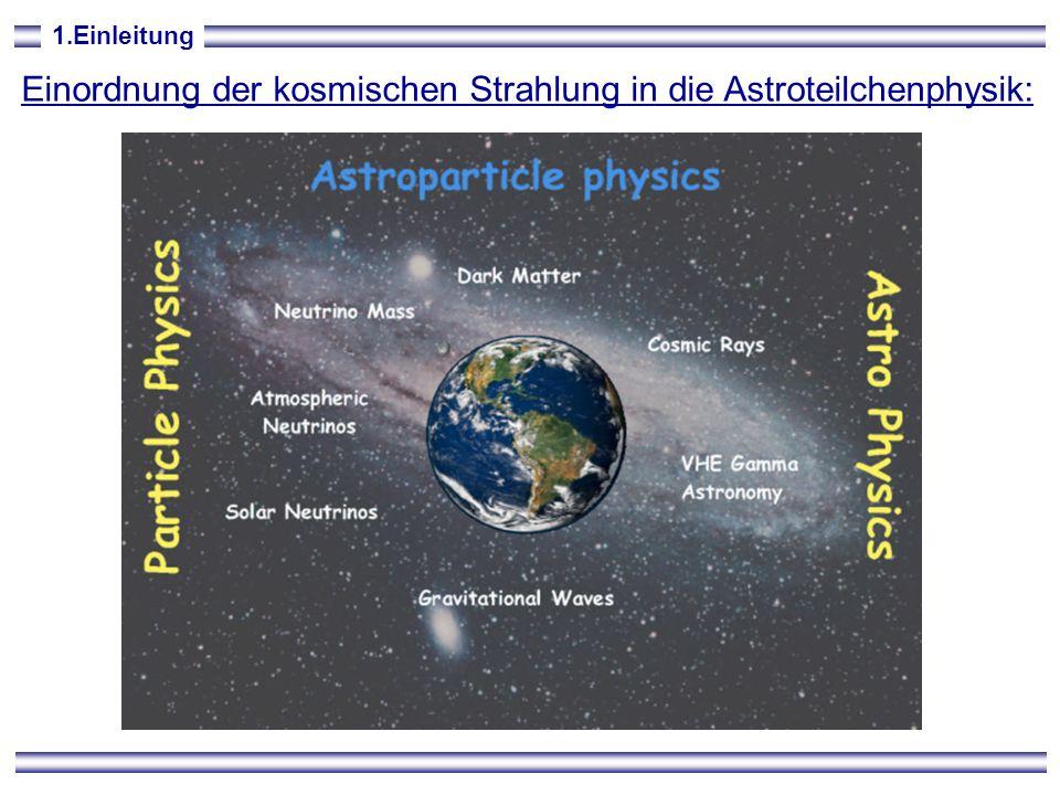 Einordnung der kosmischen Strahlung in die Astroteilchenphysik: