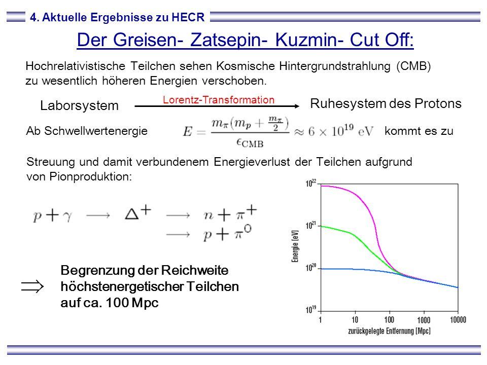 4. Aktuelle Ergebnisse zu HECR