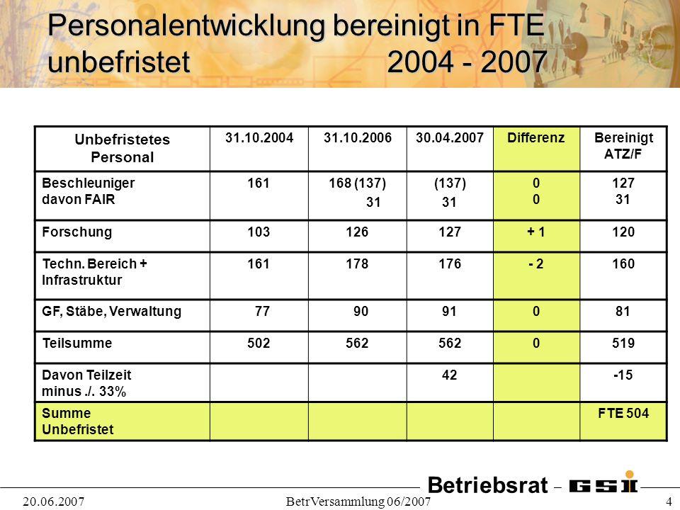 Personalentwicklung bereinigt in FTE unbefristet 2004 - 2007