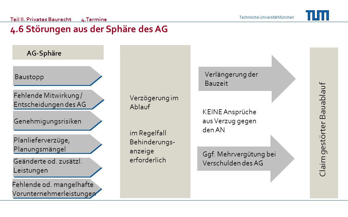 4.6 Störungen aus der Sphäre des AG