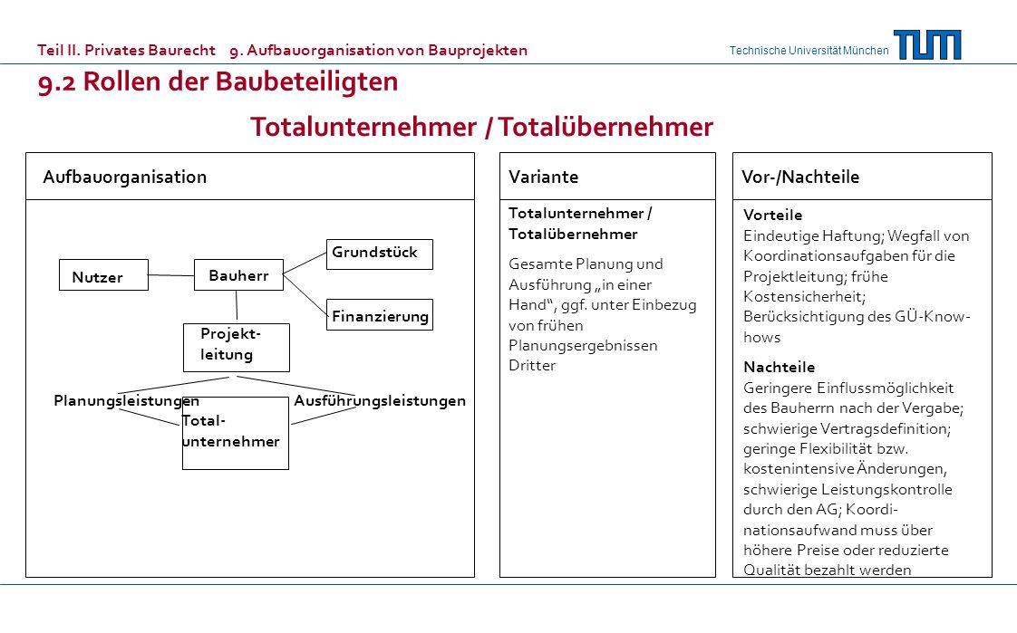 9.2 Rollen der Baubeteiligten