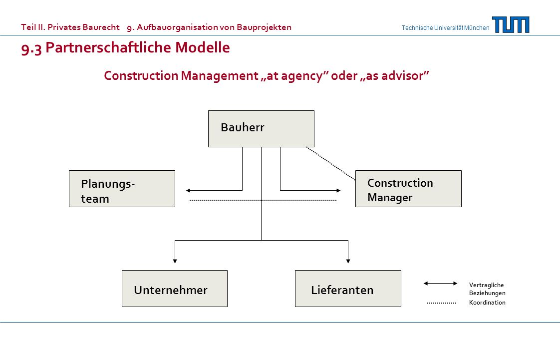 "Construction Management ""at agency oder ""as advisor"