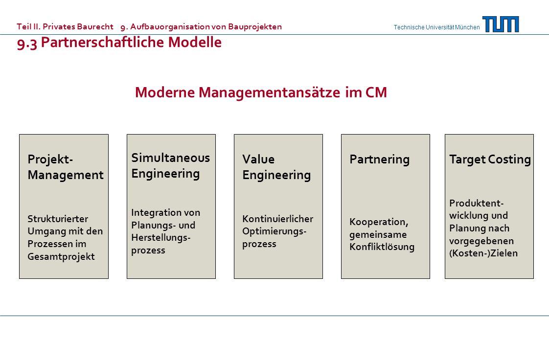 Moderne Managementansätze im CM