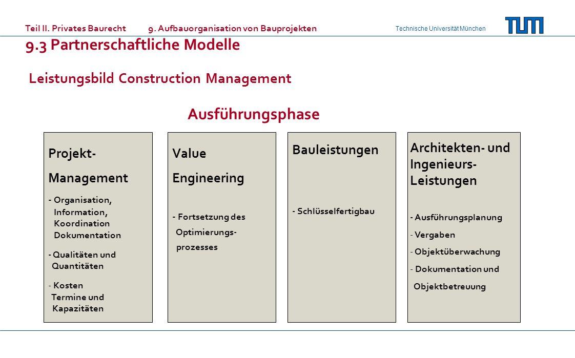 Ausführungsphase Leistungsbild Construction Management Bauleistungen