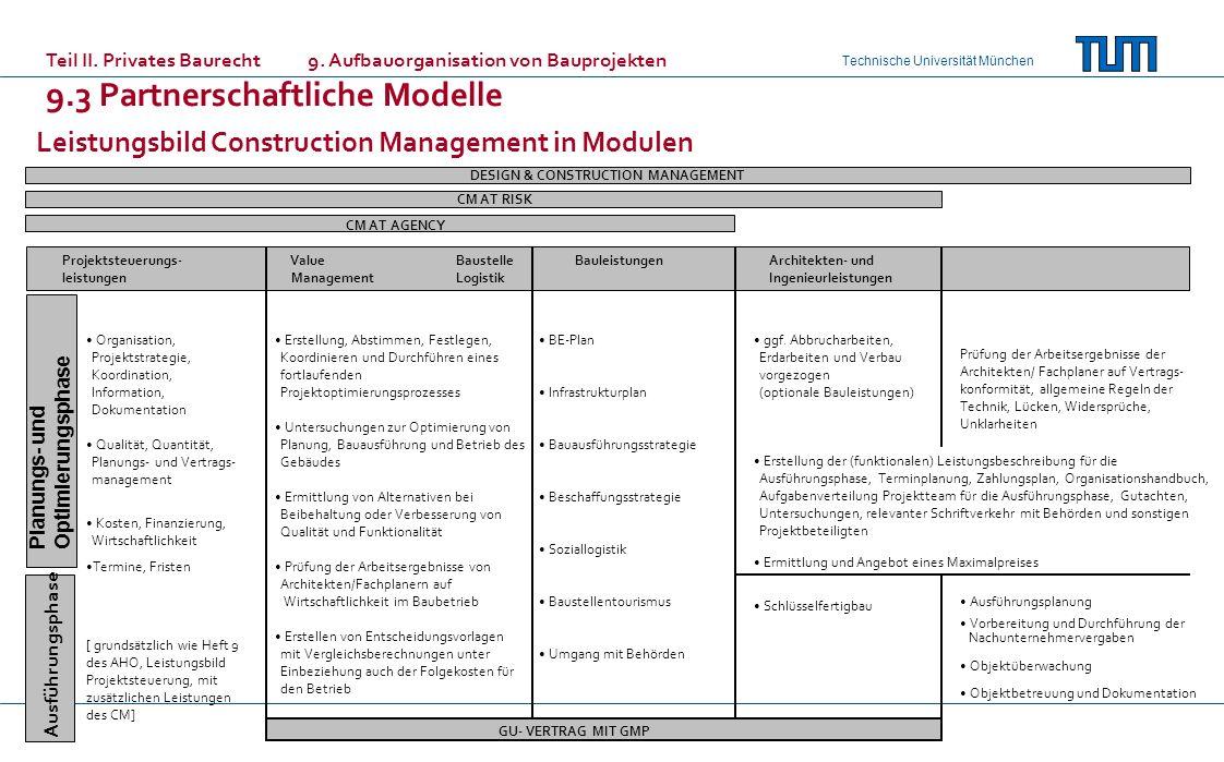 Leistungsbild Construction Management in Modulen