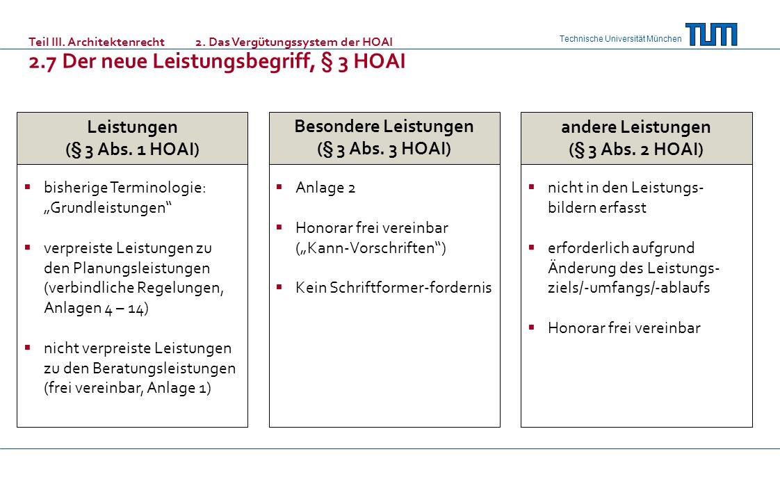 2.7 Der neue Leistungsbegriff, § 3 HOAI
