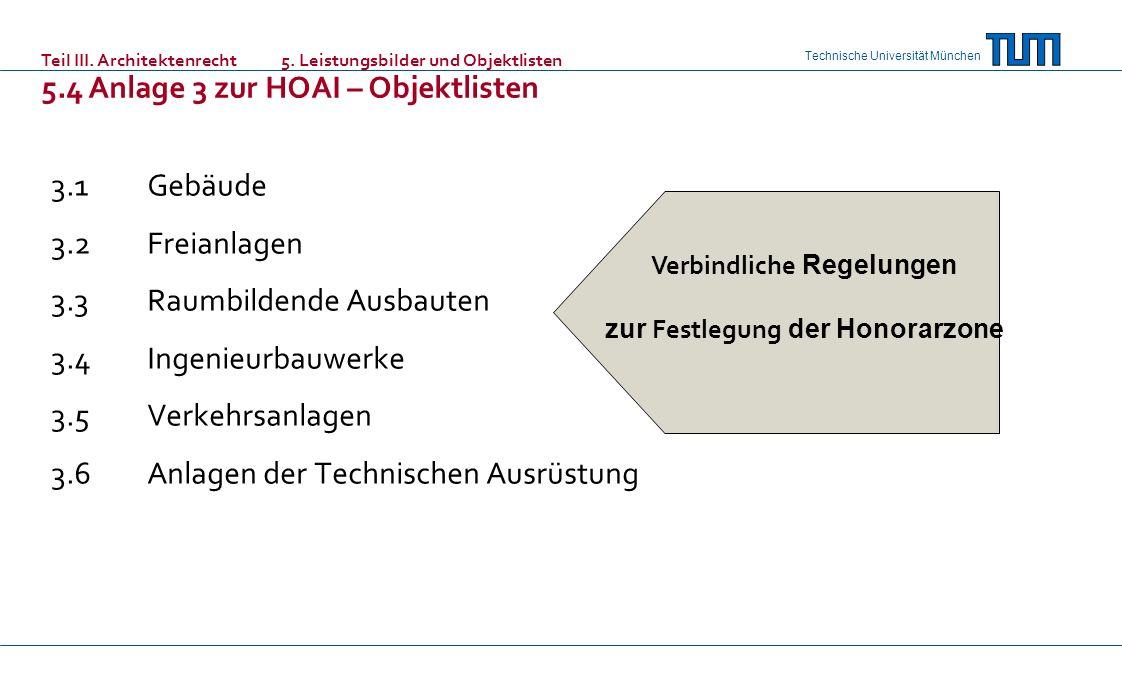 Verbindliche Regelungen zur Festlegung der Honorarzone