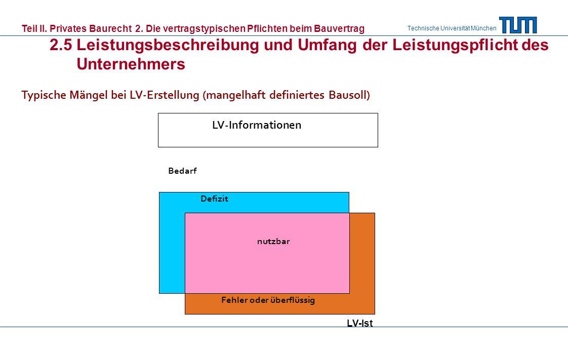 Typische Mängel bei LV-Erstellung (mangelhaft definiertes Bausoll)