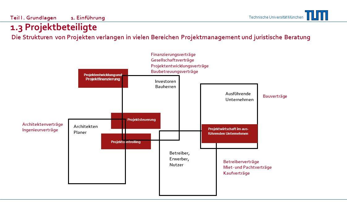 Projektentwicklung und Projektfinanzierung