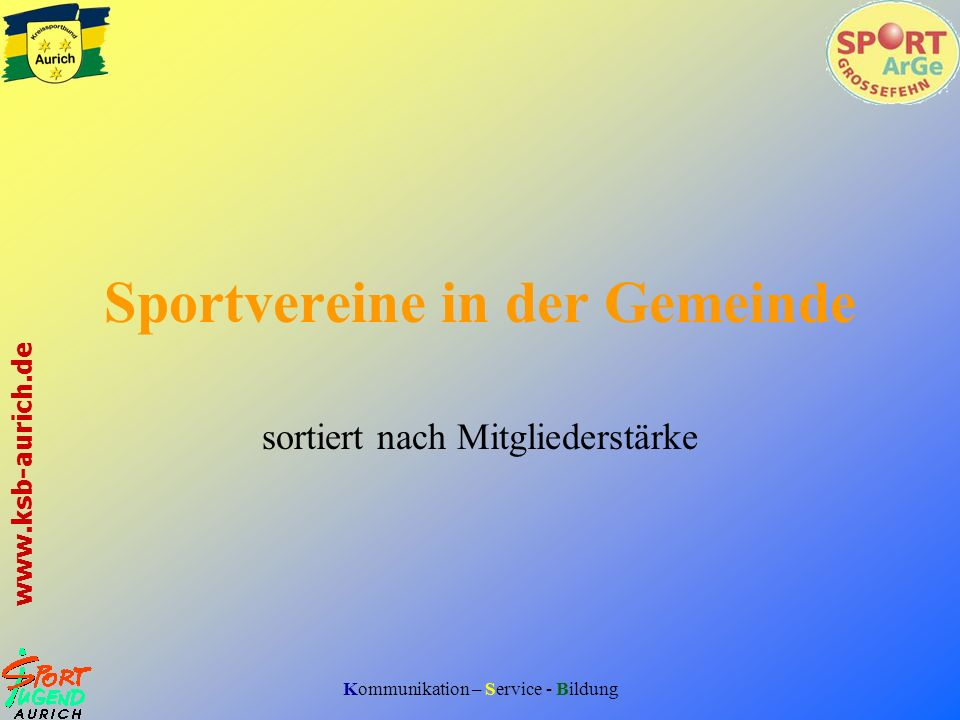 Sportvereine in der Gemeinde