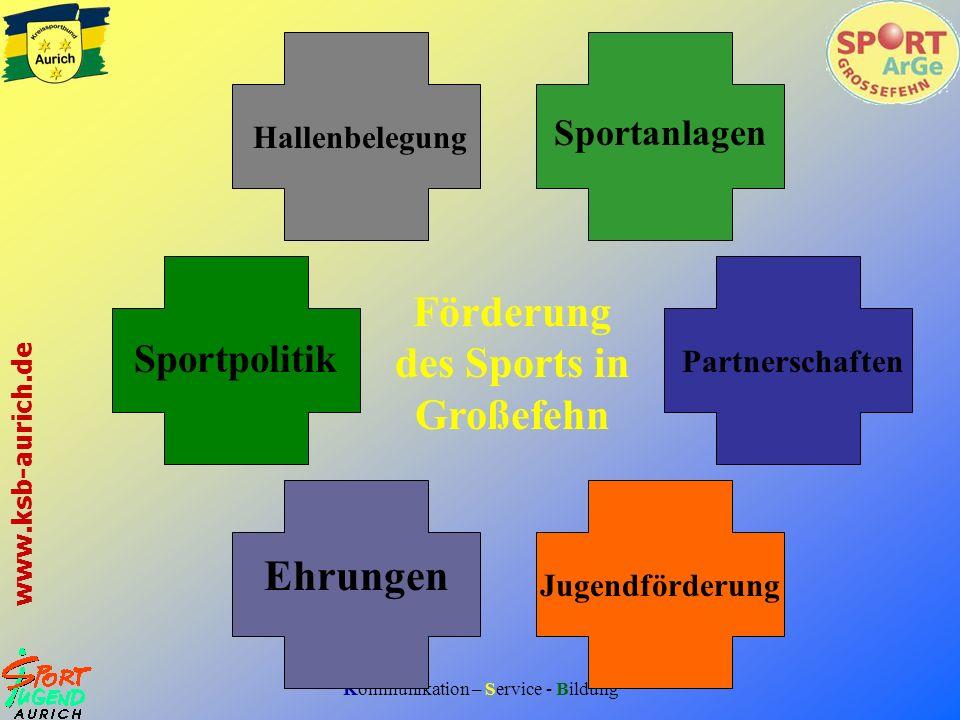 Förderung des Sports in Großefehn