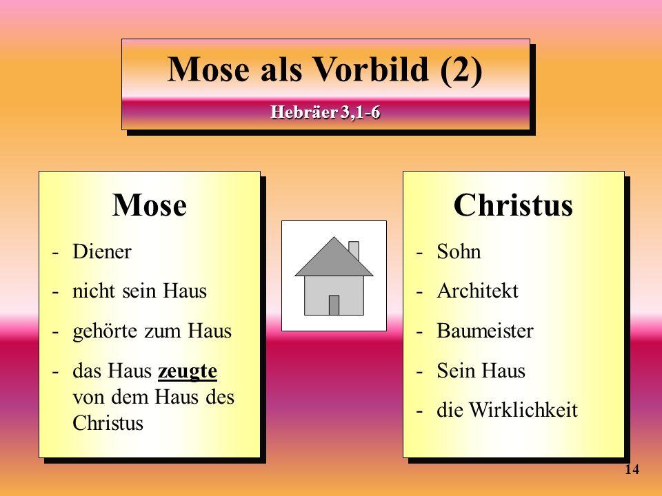 Mose als Vorbild (2) Mose Christus - Diener - nicht sein Haus