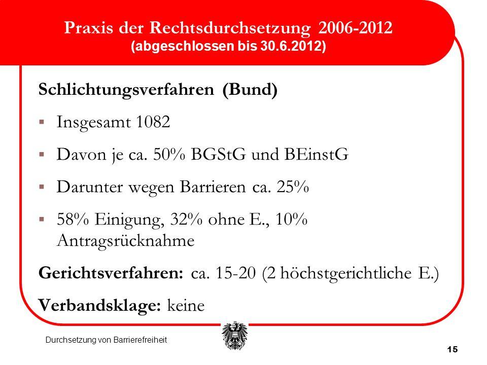 Praxis der Rechtsdurchsetzung 2006-2012 (abgeschlossen bis 30.6.2012)