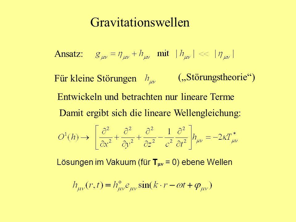 Lösungen im Vakuum (für T = 0) ebene Wellen