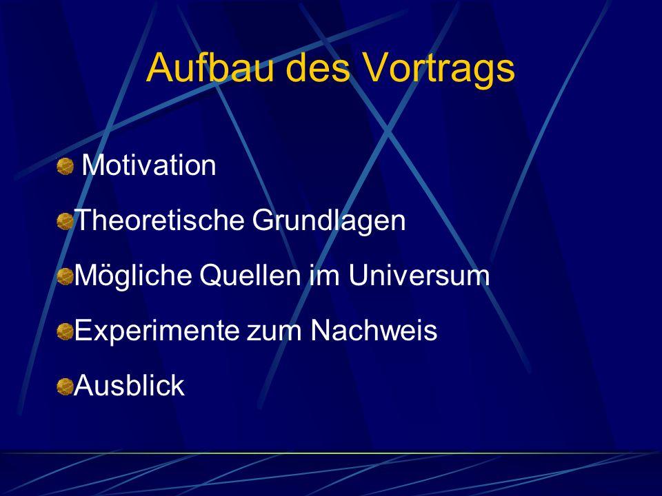 Aufbau des Vortrags Motivation Theoretische Grundlagen