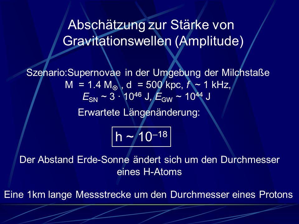 Abschätzung zur Stärke von Gravitationswellen (Amplitude)